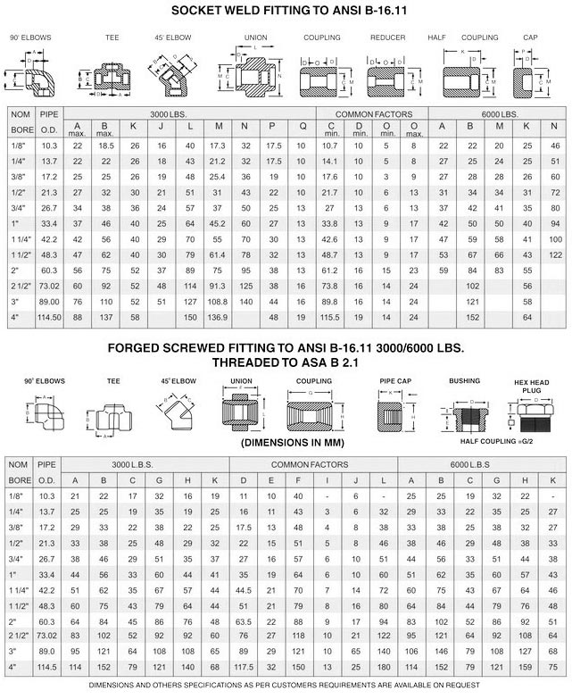 Data sheet metal yard